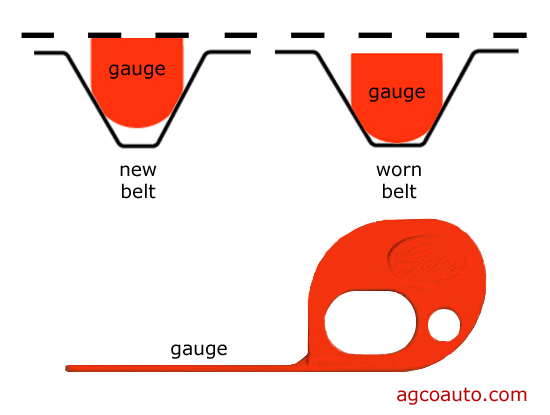 gauge to measure serpentine belt wear