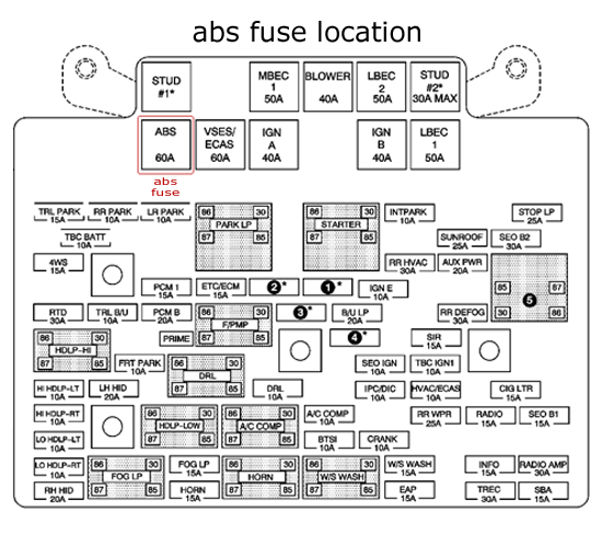 2005 F150 Abs Fuse Location | Wiring Schematic Diagram  Gmc Sierra Wiring Diagram Abs on 1998 gmc sierra 1500 wiring diagram, 2006 gmc yukon wiring diagram, 2011 nissan versa wiring diagram, 2010 ford mustang wiring diagram, 2002 gmc sierra 1500 wiring diagram, 2000 gmc sierra 1500 wiring diagram, 1994 gmc sierra 1500 wiring diagram, 1988 gmc sierra 1500 wiring diagram, 1996 gmc sierra 1500 wiring diagram, 1995 gmc sierra 1500 wiring diagram, 2012 ford edge wiring diagram, 2005 gmc sierra 1500 wiring diagram, 2001 gmc sierra 1500 wiring diagram, 2004 gmc sierra 1500 wiring diagram, 1999 gmc sierra 1500 wiring diagram, 2006 gmc sierra 1500 6 inch lift, 1997 gmc sierra 1500 wiring diagram, 2005 chevrolet malibu wiring diagram, 2008 gmc sierra 1500 wiring diagram, 2004 chevrolet tahoe wiring diagram,