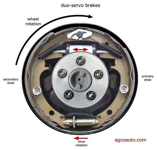 Operation of duo-servo drum brake