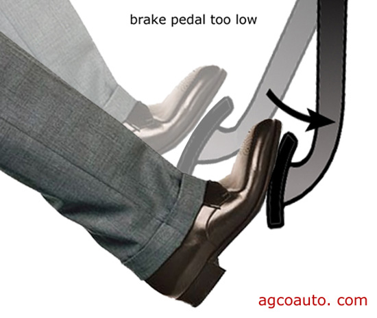 Excessive brake pedal travel indicates a problem