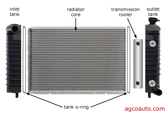 Radiator Tank Core Transmission Cooler on Cadillac Dts Transmission Fluid