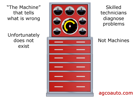 There is no machine that diagnosis vehicle problems
