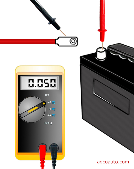 using a digital multimeter to detect parasitic draw on a battery