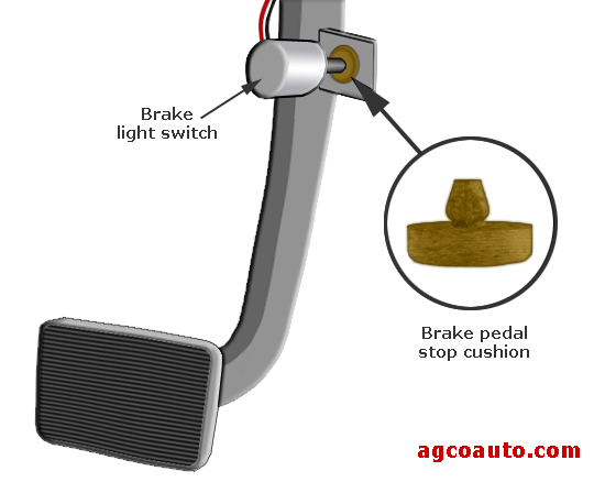 Brake Lights Not Working Tundratalk Net Toyota Tundra Discussion Forum