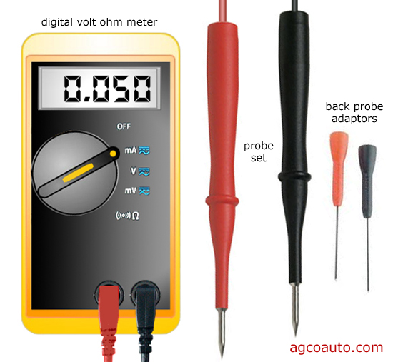 basic automotive electrical testing tools