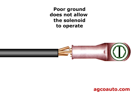 A poor ground keeps the circuit from working under load