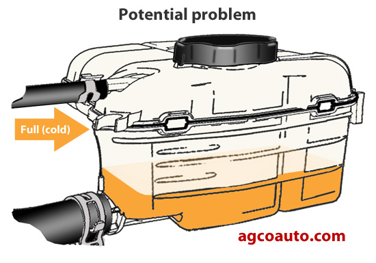 [TVPR_3874]  AGCO Automotive Repair Service - Baton Rouge, LA - Detailed Auto Topics - GM  V8 Losing Coolant With No Apparent Leak | Gm Engine Coolant Diagram |  | AGCO Automotive