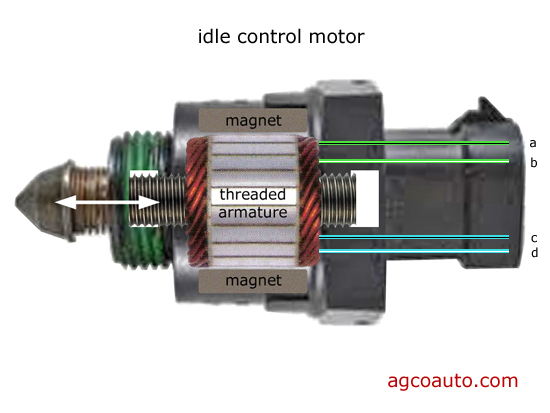cutaway of GM style idle air control stepper motor