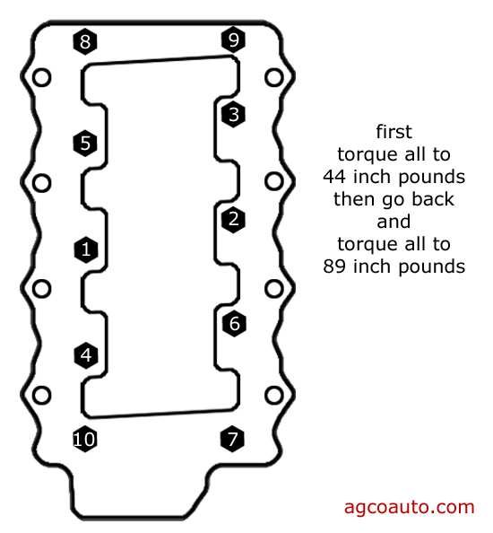 torque sequence and specifications for 4.8L 5.3L and 6.0L GM engine