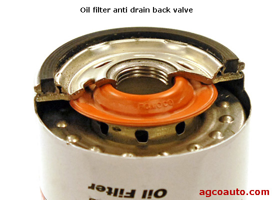 cutaway showing an anti drain-back valve in a Motorcraft oil filter