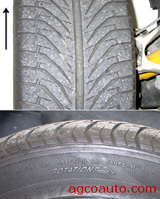 Unidirectional tread and mounting direction
