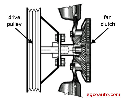 typical fan clutch and pulley