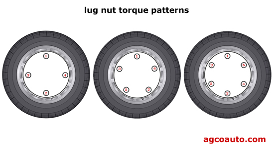 Wheels lugs have a specific tightening sequence
