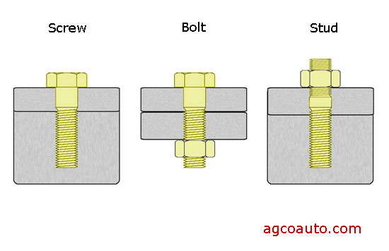 Definition of a screw, bolt and stud