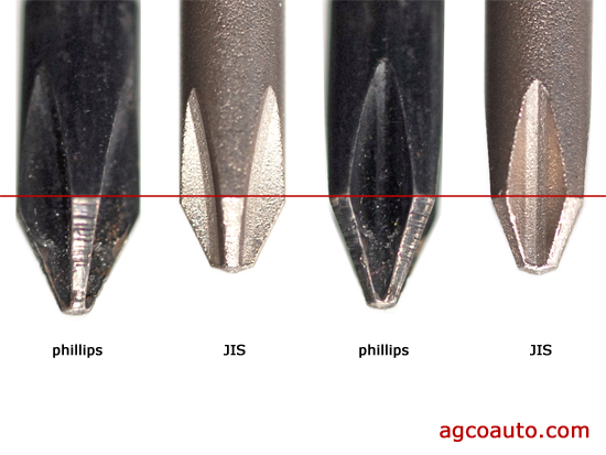JIS and Phillips screwdriver comparison