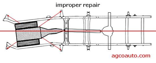 an improperly repaired frame can cause driveshaft misalignment