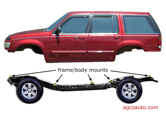 Body off frame on Ford Explorer shows mounts