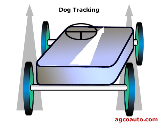 With dog tracking the wheels do not follow the same path