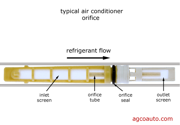 parts of an Automotive air conditioner orifice tube
