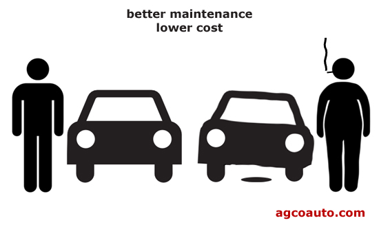 vehicles are not unlike people, better maintenance lower cost
