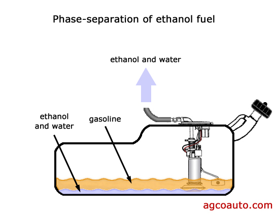 Phase-separation in old ethanol fuel