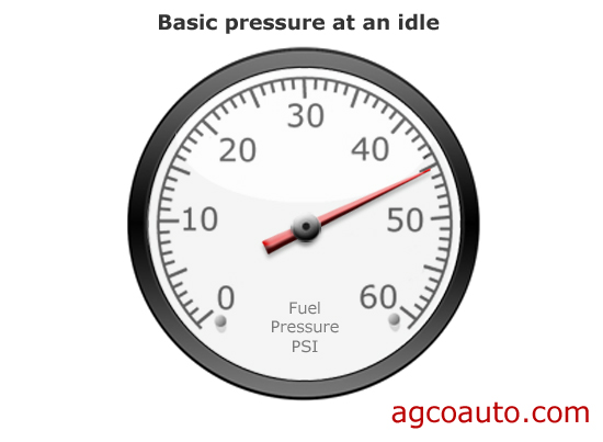 A basic pressure test at engine idle