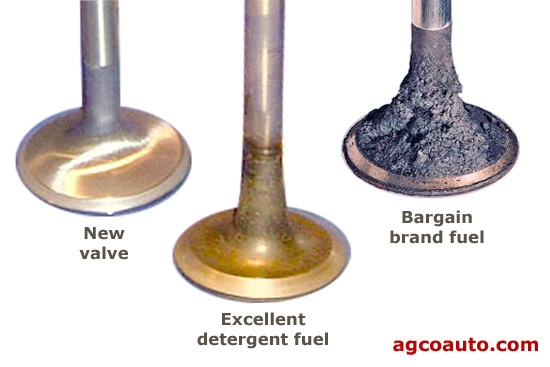 Cheap fuel allows deposits to form on valves
