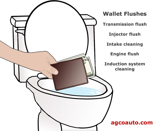 When you hear flush, without symptoms, think Wallet Flush