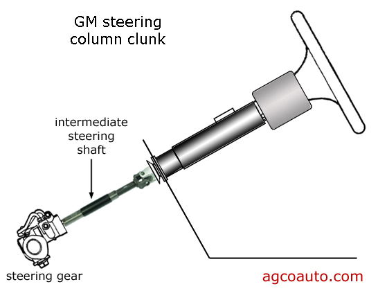 General Motors intermediate steering shaft