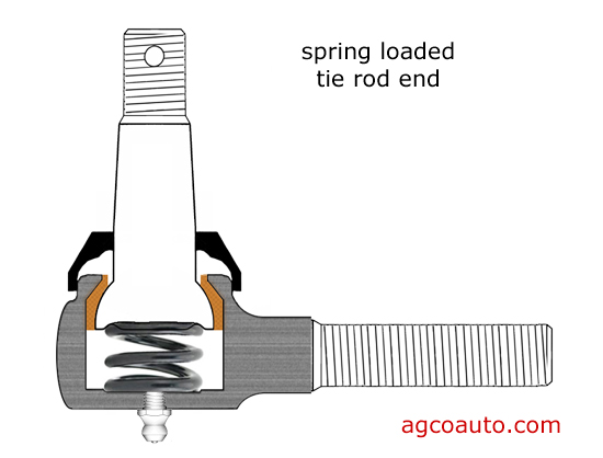 Cutaway view of a spring loaded tie rod end