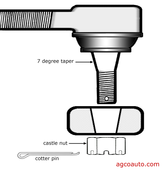 Taper lock on a tie rod end