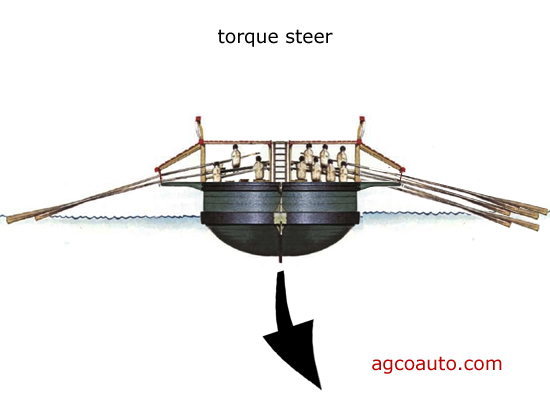torque steer causes a vehicle to veer to one side on acceleration