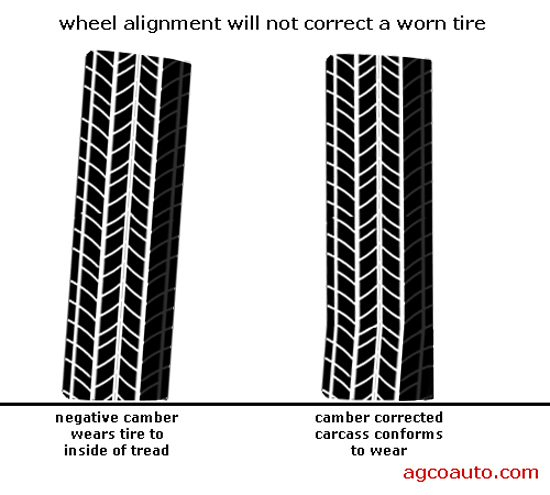 once wear is establish on a tire, alignment will not correct it
