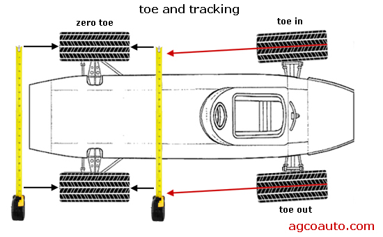 zero total front and rear toe with improper rear tracking