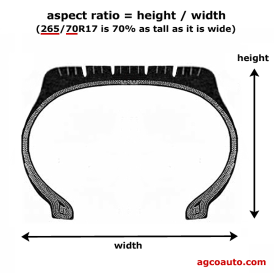 Aspect ratio of a tire