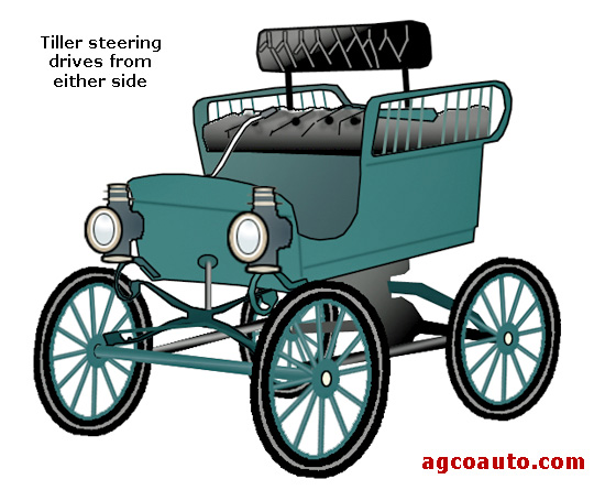 Earliest cars used tillers which would drive from either side