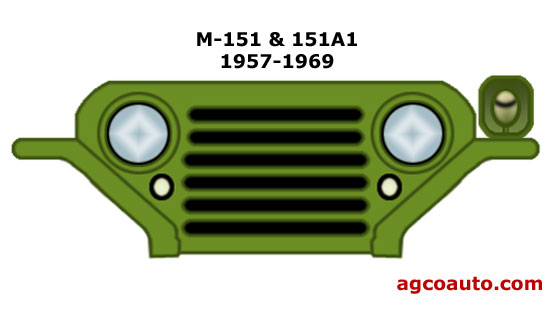 The Model M-151 and M-151A1 are used in the Vietnam war