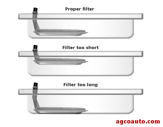 Many manufactures use different filters on a transmission