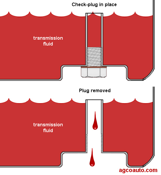 How Do You Check Transmission Fluid >> Agco Automotive Repair Service Baton Rouge La Detailed