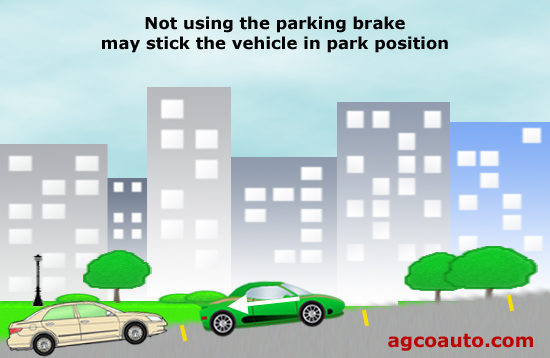 Parking on an incline can cause the parking mechanism to stick