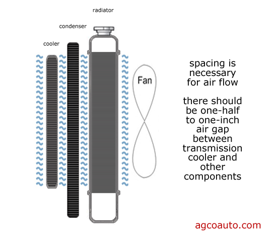 an air gap between components in necessary for proper air flow