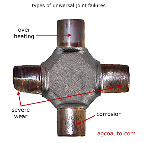 lubrication breakdown in a u-joint will cause failure very quickly