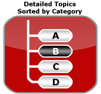 Search our Detailed Topics, sorted by category