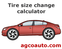 The affect of changing tire size